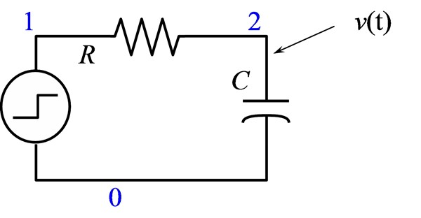 Given the circuit below, with R=22.8 k? and C = 10