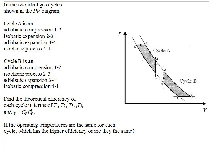 Solved  In The Two Ideal Gas Cycles Shown In The Pv