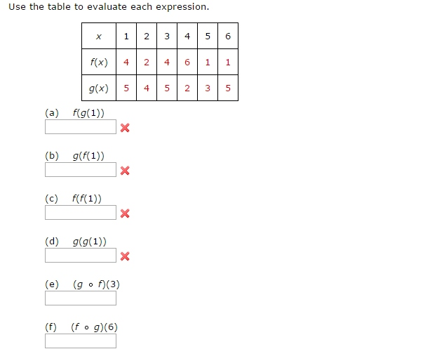 Solved use the table to evaluate each expression x 1 2 3 for Table use th