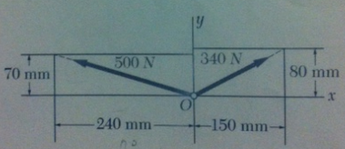 Determine the x and y components of each of the fo
