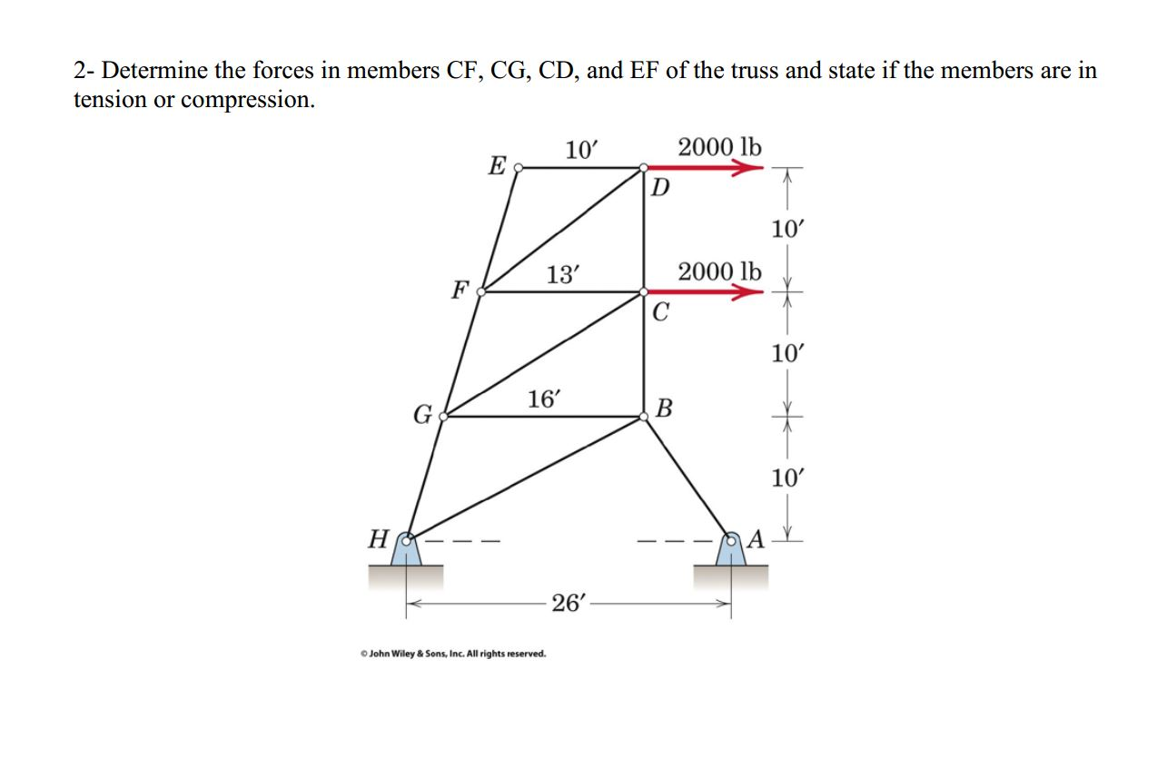 2- Determine the forces in members CF, CG, CD, and