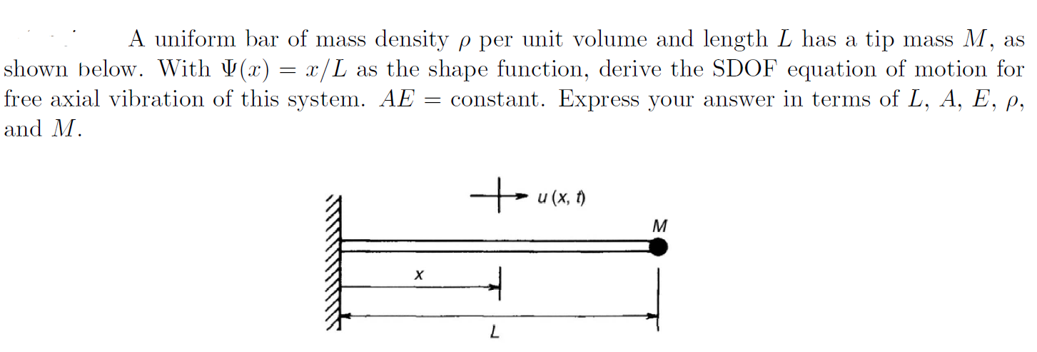 A uniform bar of mass density rho per unit volume