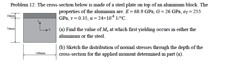 The cross-section below is made of a steel plate o
