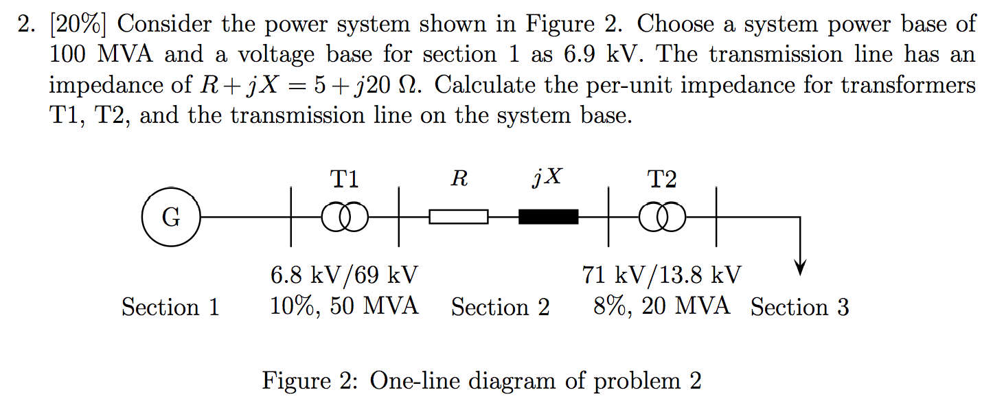 [20%] Consider the power system shown in Figure 2.