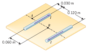 Two long, straight wires are separated by 0.120 m.