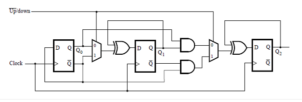 solved  q  design a three down counter using d flip
