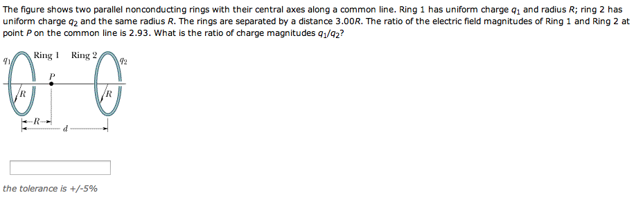 Figure   A Conducting Ring