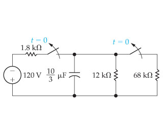 In the circuit shown in the figure, both switches