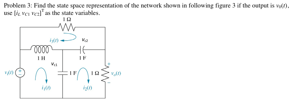 Find the state space representation of the network