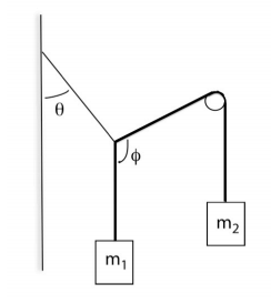 Two masses m1 and m2 are connected by a rope that