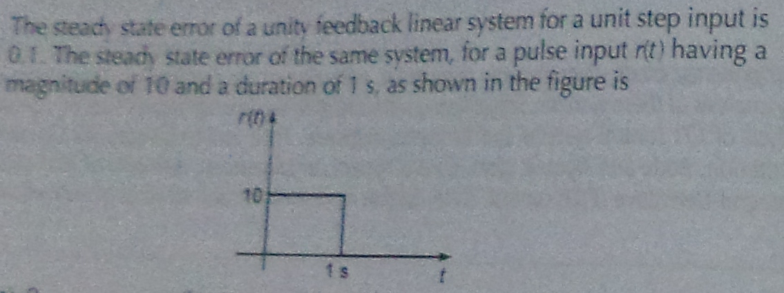 The steady state error of a unit feedback linear s