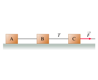 Three identical blocks connected by ideal strings