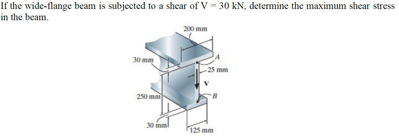 If the wide-flange beam is subjected to a shear of