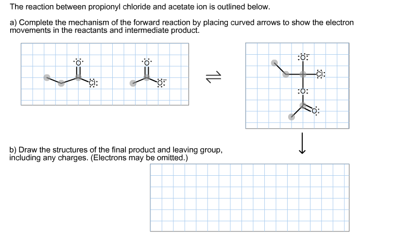 The reaction between propionyl chloride and acetat