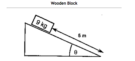 A wooden block of mass m = 9 kg starts from rest o