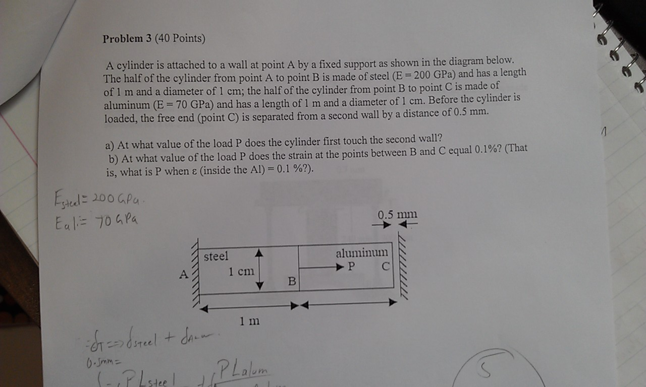 A cylinder is attached to a wall at point A by a f