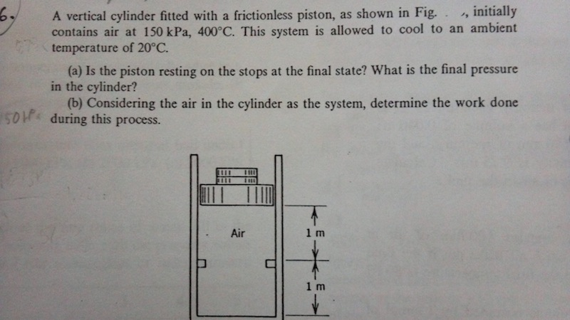 A vertical cylinder fitted with a frictionless pis