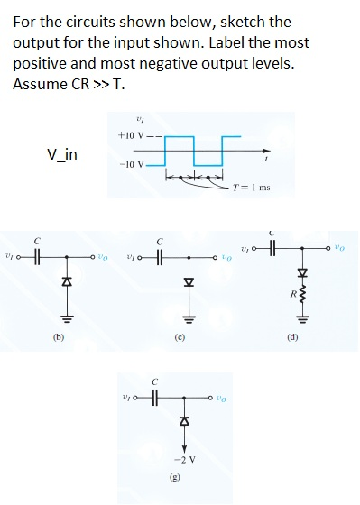 For the circuits shown below, sketch the output fo