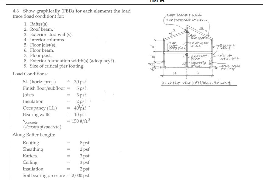 Statics and strength of materials for architecture chegg question statics and strength of materials for architecture and building construction forth edition onouye fandeluxe Gallery