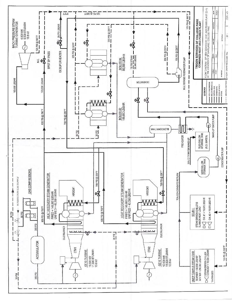 solved  the back pressure steam generator specifics are gi