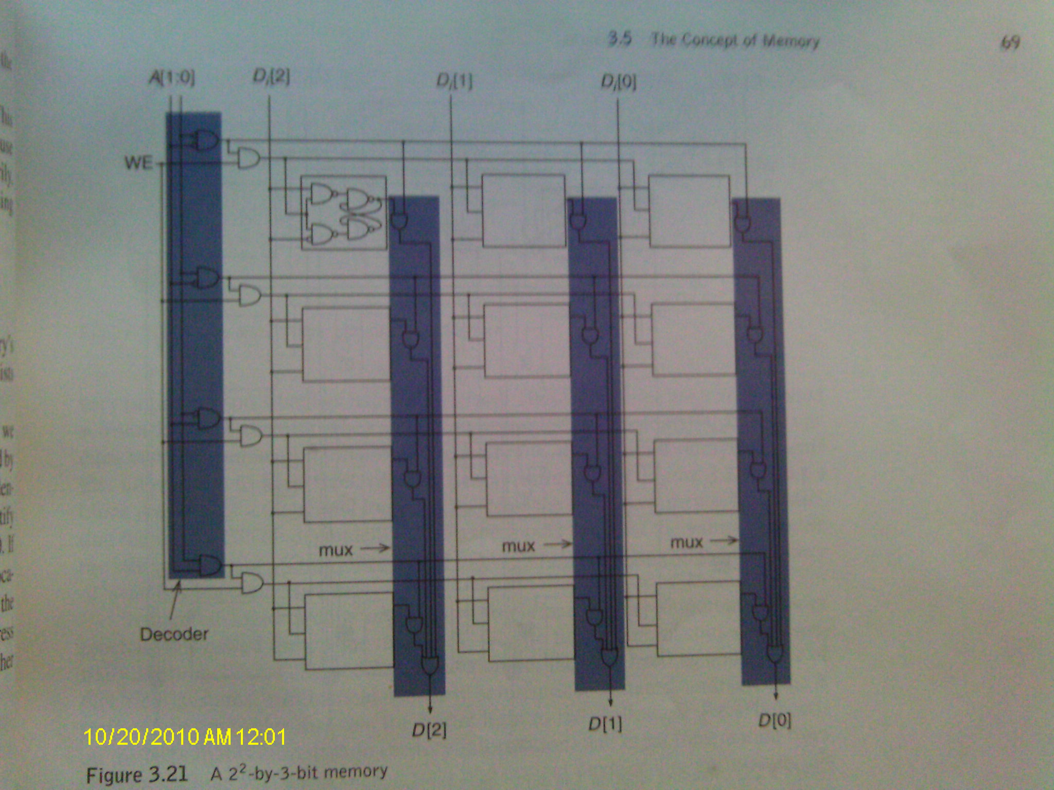 Using Figure 3.21, the diagram of the 4-entry, 22-