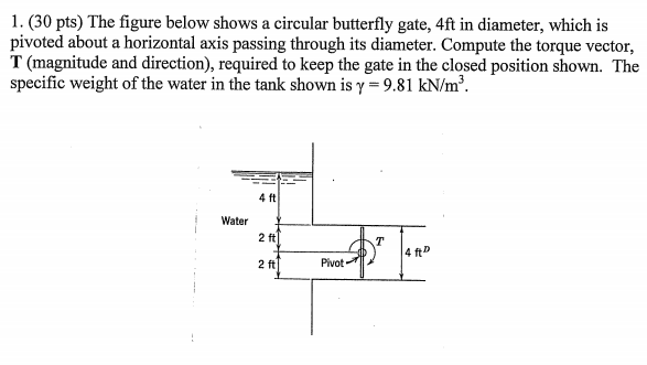 The figure below shows a circular butterfly gate,