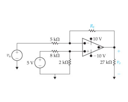 What value of Rf will give the equation Vo = 5 - 4