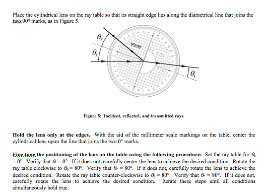 a) Verify the law of refraction by making some kin