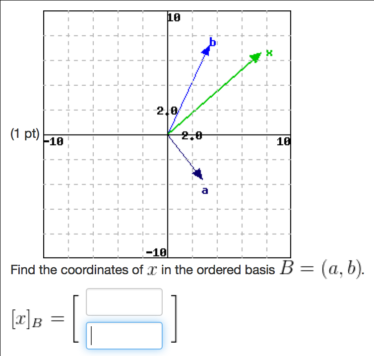 Need more help understanding cartesian coordinate system?