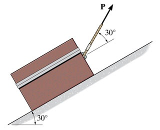 IfP= 400Nand the coefficient of kinetic friction b