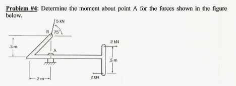 Determine the moment about point A for the forces