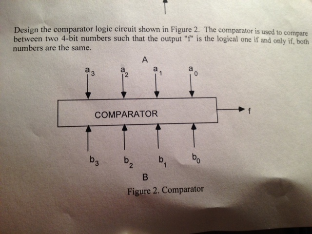 Design the comparator logic circuit shown in Figur