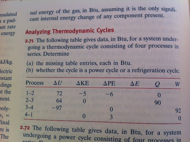 nal energy of the gas, in Btu, assuming it is th