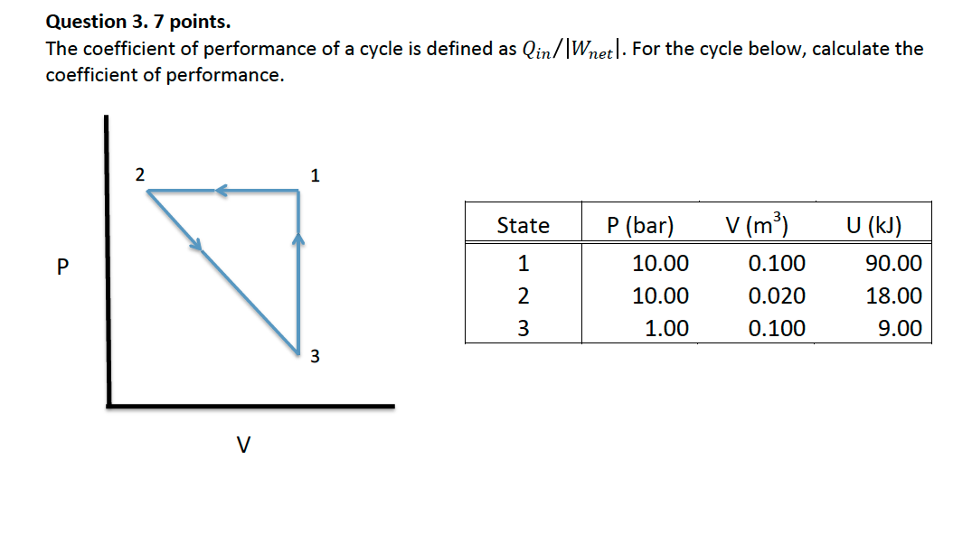 The coefficient of performance of a cycle is defin