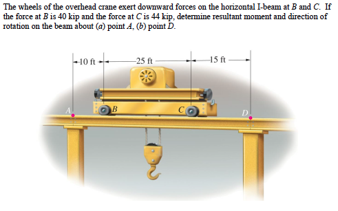 The wheels of the overhead crane exert downward fo