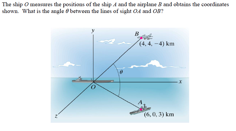 The ship O measures the positions of the ship A an