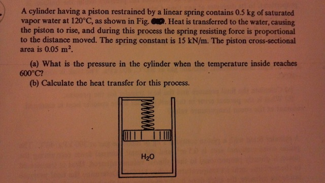 A cylinder having a piston restrained by a linear