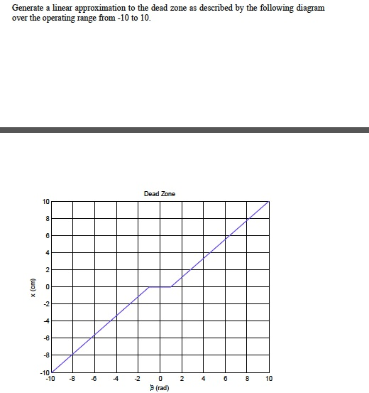 generate a linear approximation to the dead zone a