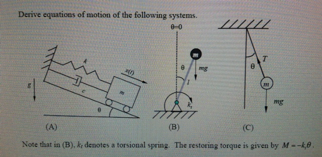 Derive equations of motion of the following system