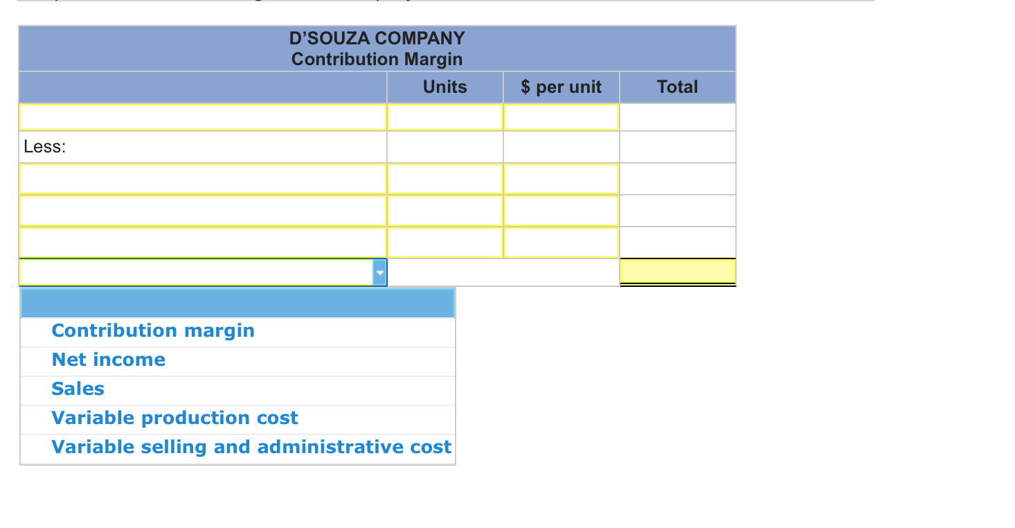 quiz variable cost and contribution margin B divisional profit after accounting for controllable costs only  c excess  capacity exists and the revenue exceeds all variable costs associated.