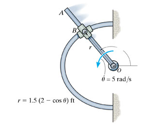 Rod OA rotates counterclockwise with a constant an