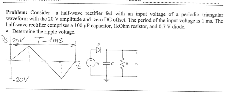 Problem: Consider a half-wave rectifier fed with a