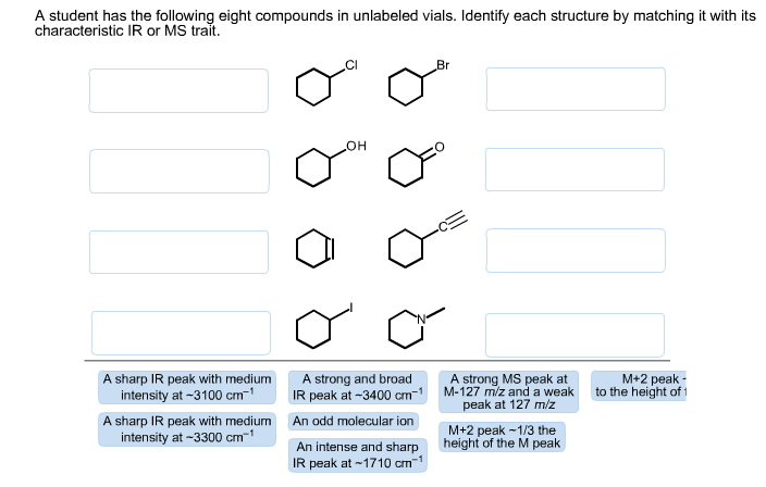 A student has the following eight compounds in unl