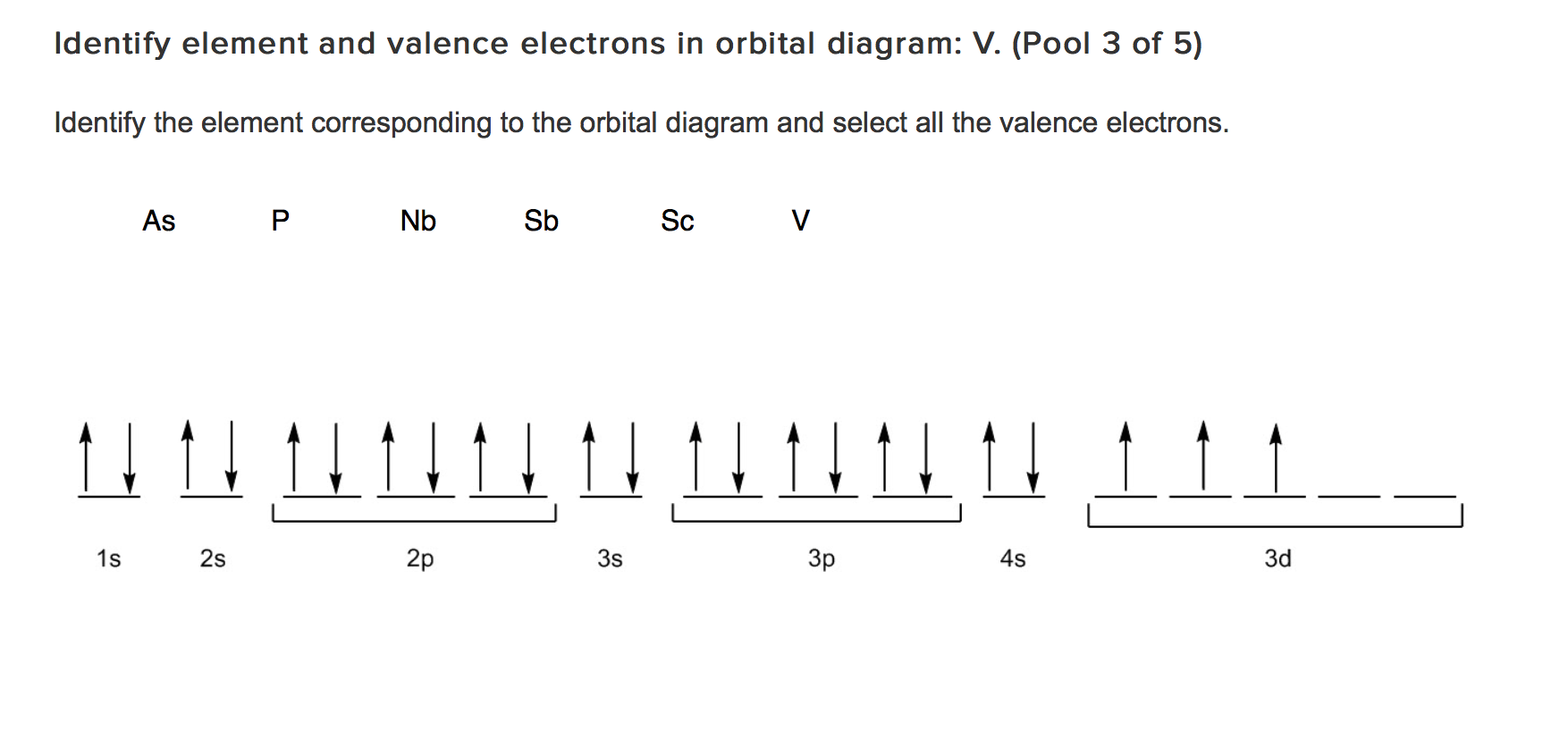 Worksheets Electron Dot Diagram Worksheet 3 essay writing tips to valance electron diagram homework help configuration notation valence electrons use the periodic table on page 504 you do this dot diagram