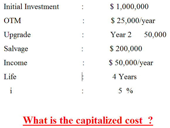 What is the capitalized cost ?
