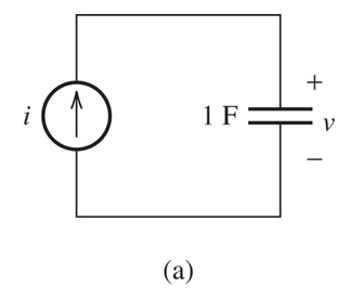 For the circuit shown in the figure (a) , i(t)is g