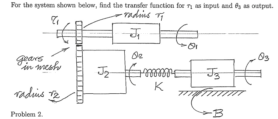 For the system shown below, find the transfer func