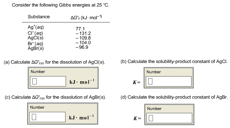Consider the following Gibbs energies at 25 degree