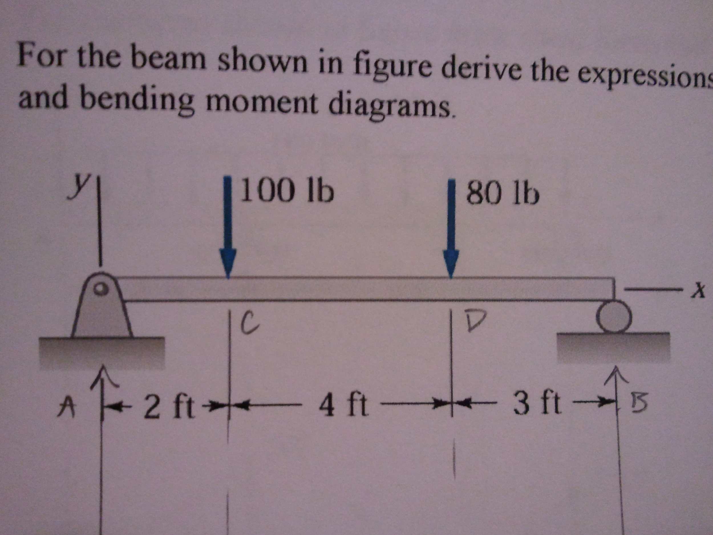 draw shear force and bending moment diagrams for t draw the shear force and bending moment diagrams for a simply supported beam draw the shear force and bending moment diagrams for the beam