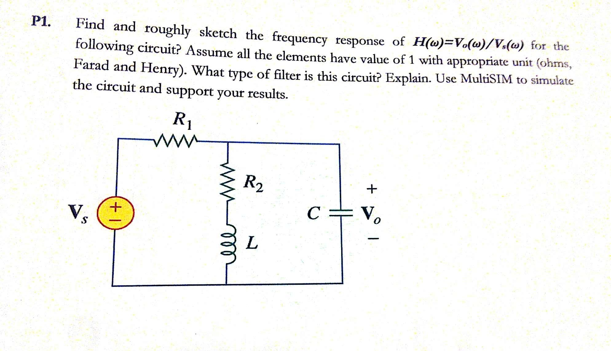 Find and roughly sketch the frequency response of